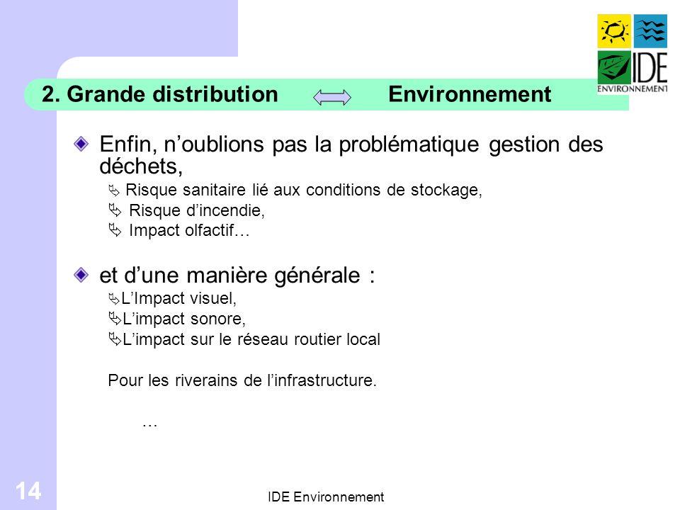 2. Grande distribution Environnement