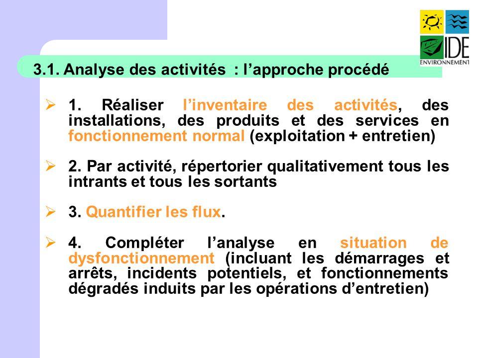 3.1. Analyse des activités : l'approche procédé