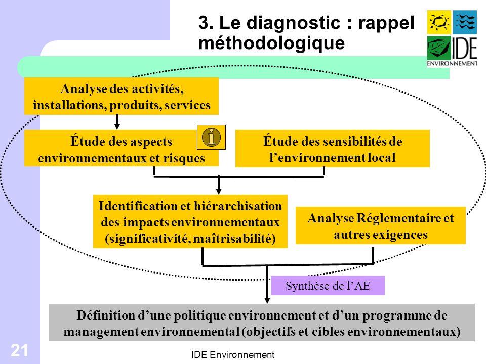 3. Le diagnostic : rappel méthodologique