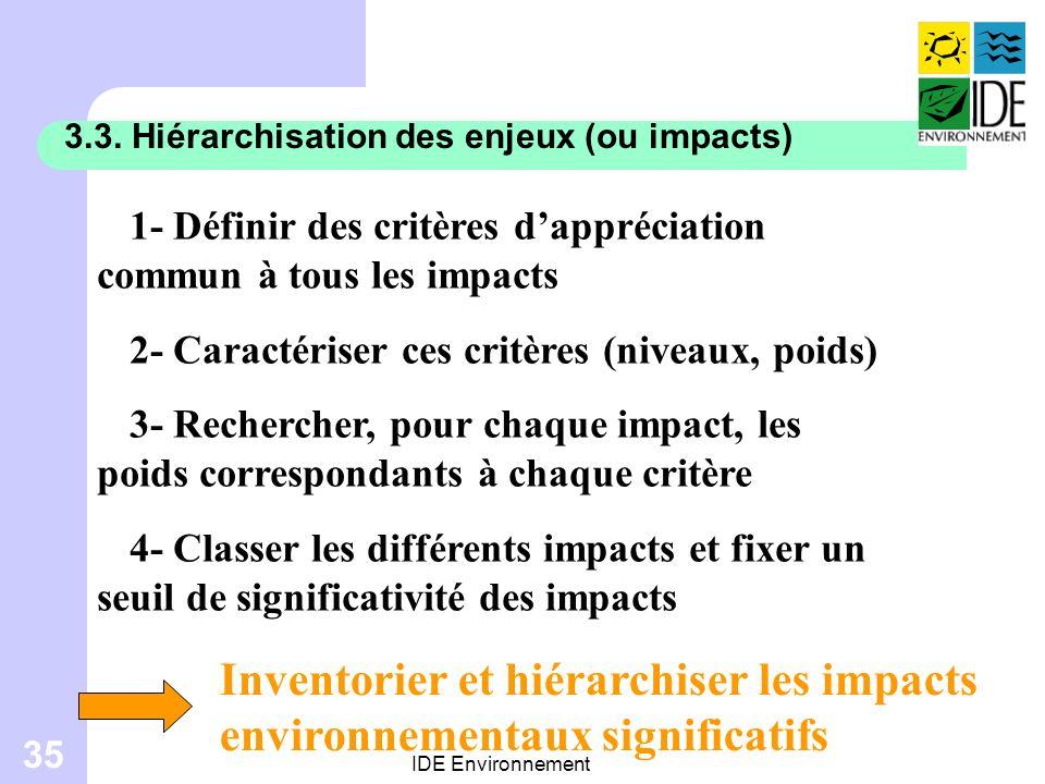 Inventorier et hiérarchiser les impacts environnementaux significatifs