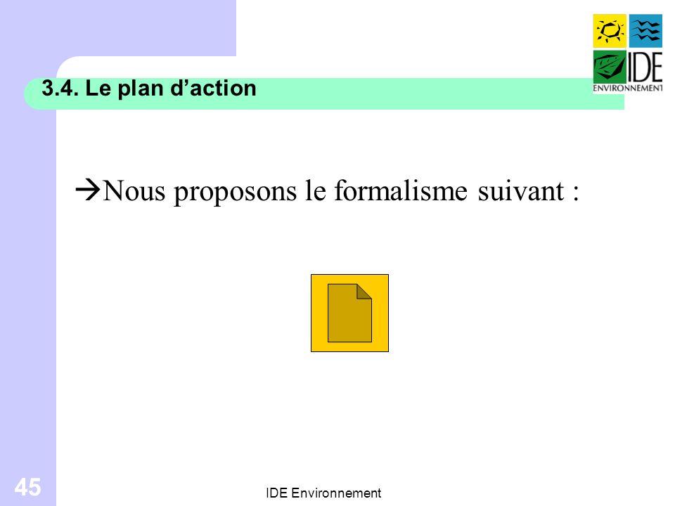 Nous proposons le formalisme suivant :