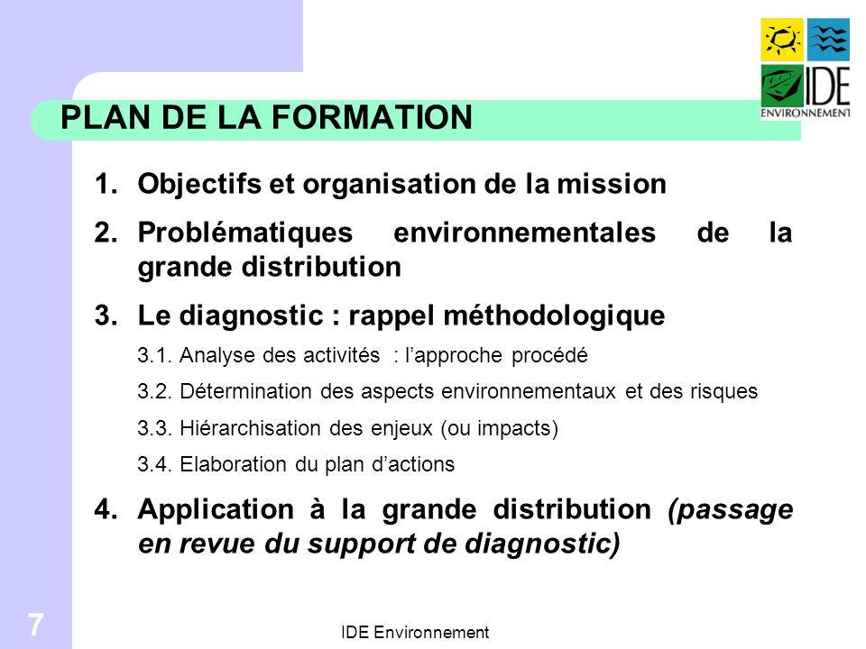 PLAN DE LA FORMATION Objectifs et organisation de la mission