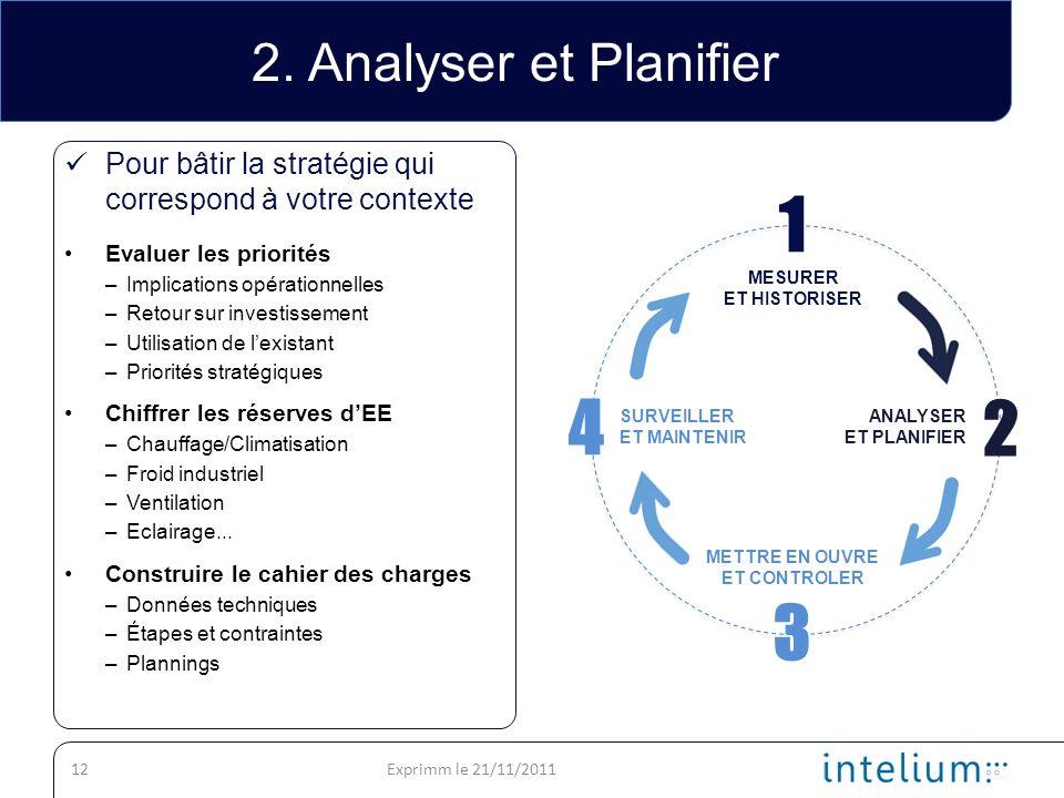 2. Analyser et Planifier Pour bâtir la stratégie qui correspond à votre contexte. Evaluer les priorités.