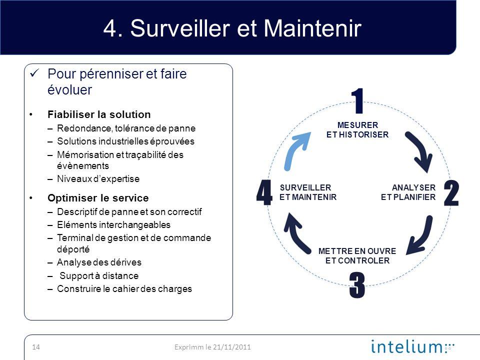4. Surveiller et Maintenir