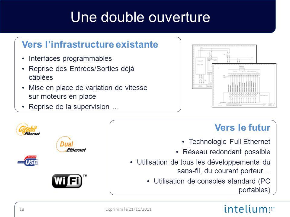 Une double ouverture Vers l'infrastructure existante Vers le futur