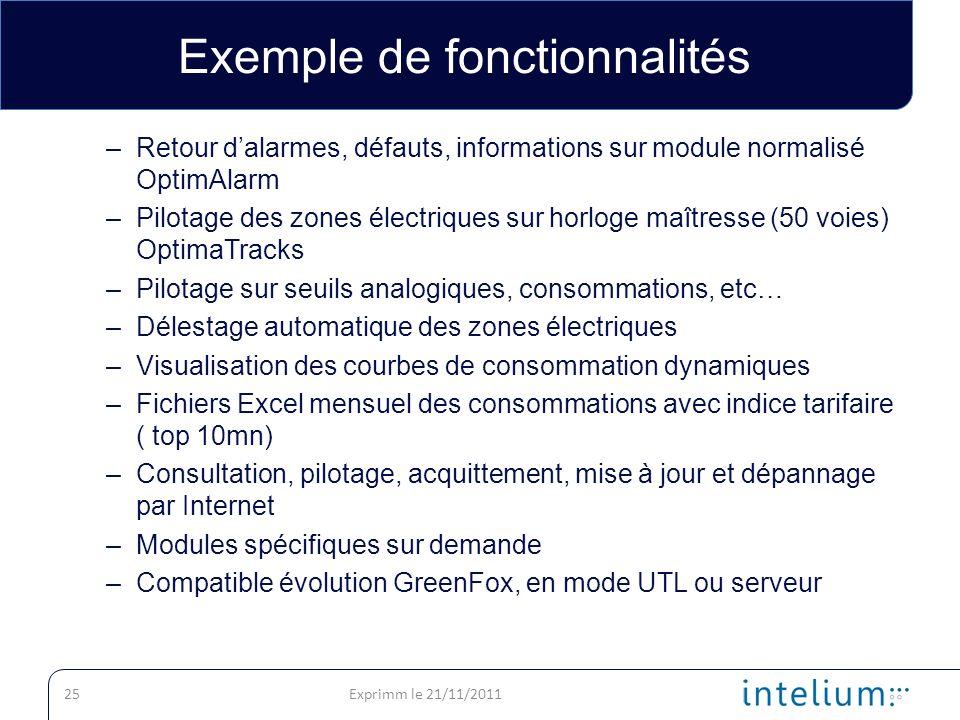 Exemple de fonctionnalités