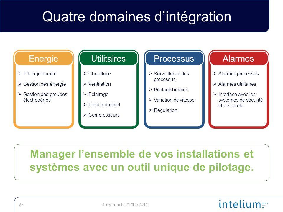 Quatre domaines d'intégration