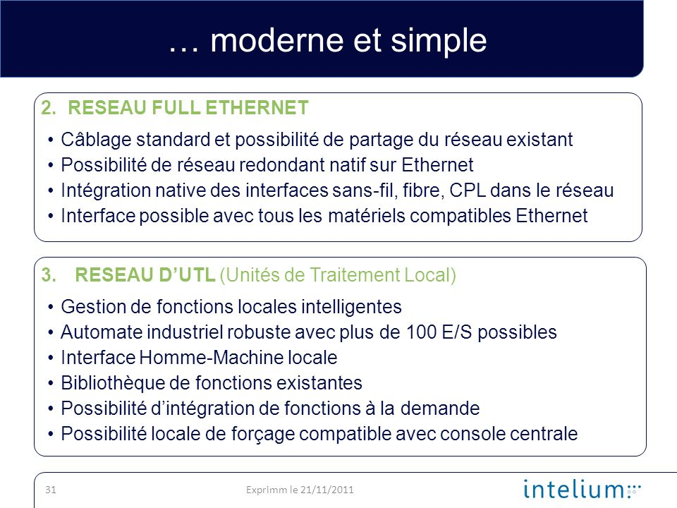 … moderne et simple RESEAU FULL ETHERNET