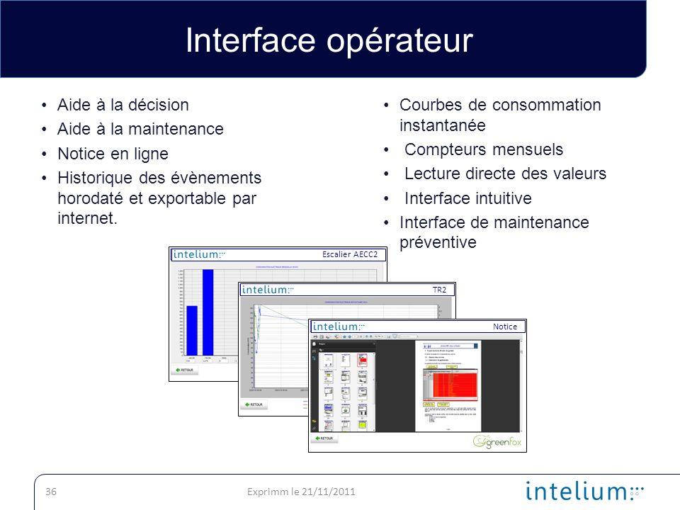 Interface opérateur Aide à la décision Aide à la maintenance