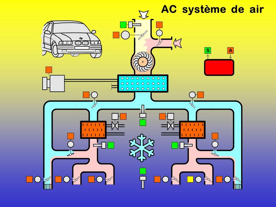 AC système de air