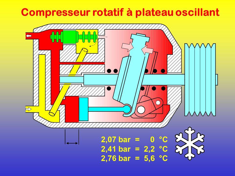 Compresseur rotatif à plateau oscillant