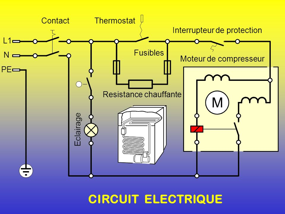 CIRCUIT ELECTRIQUE Contact Interrupteur de protection