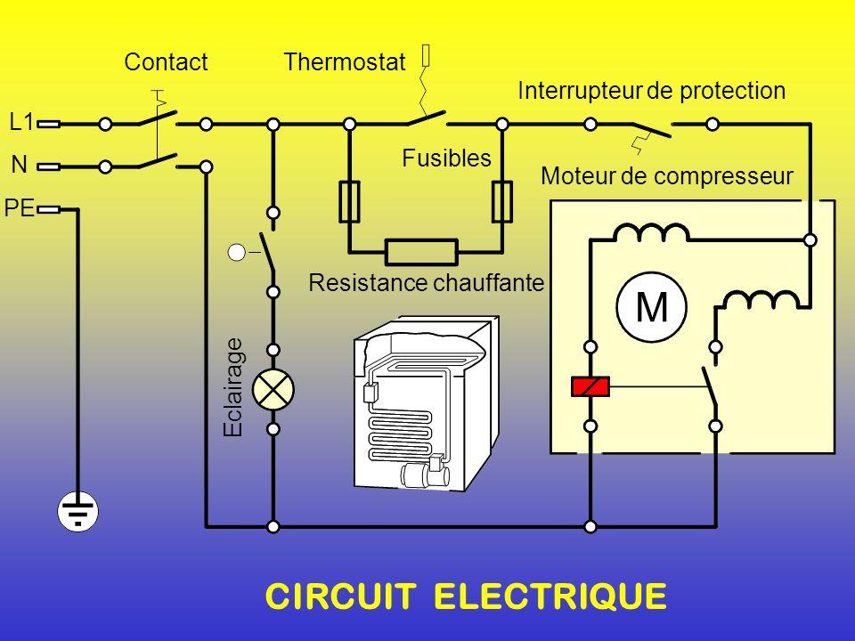 CIRCUIT ELECTRIQUE Contact Interrupteur de protection