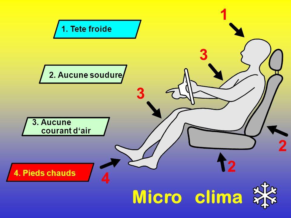 Micro clima 1 3 2 4 1. Tete froide 2. Aucune soudure 3. Aucune