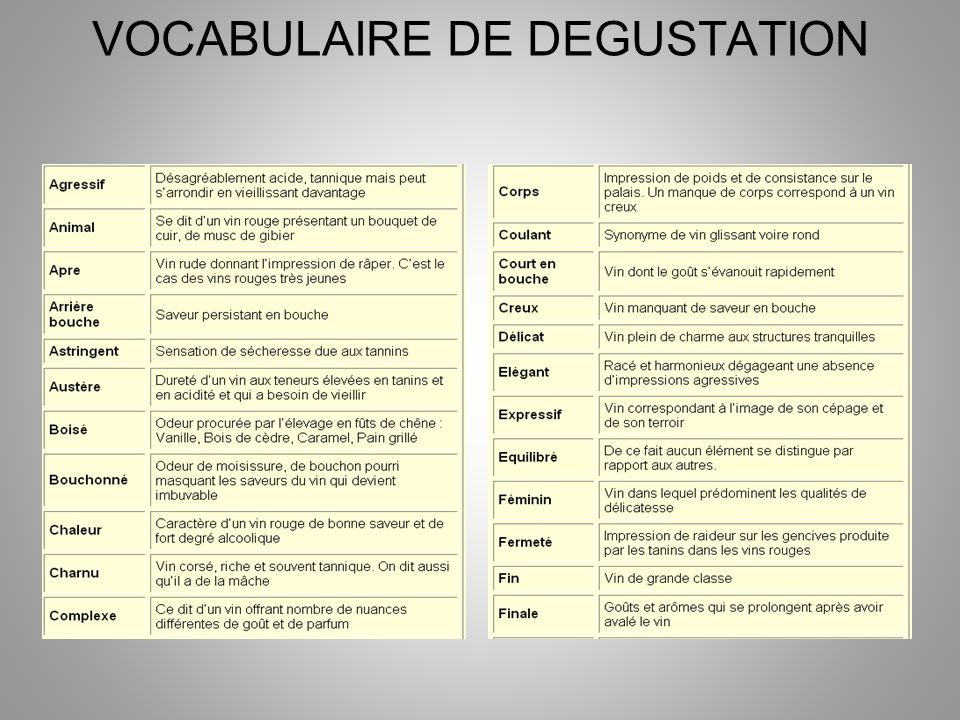 VOCABULAIRE DE DEGUSTATION