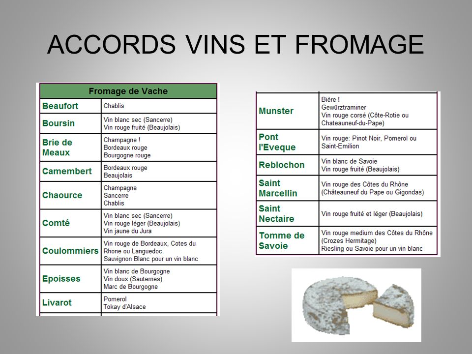 ACCORDS VINS ET FROMAGE