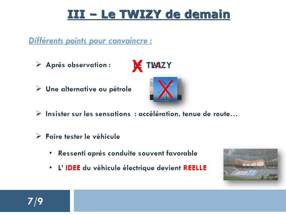 X III – Le TWIZY de demain 7/9 Différents points pour convaincre : LE