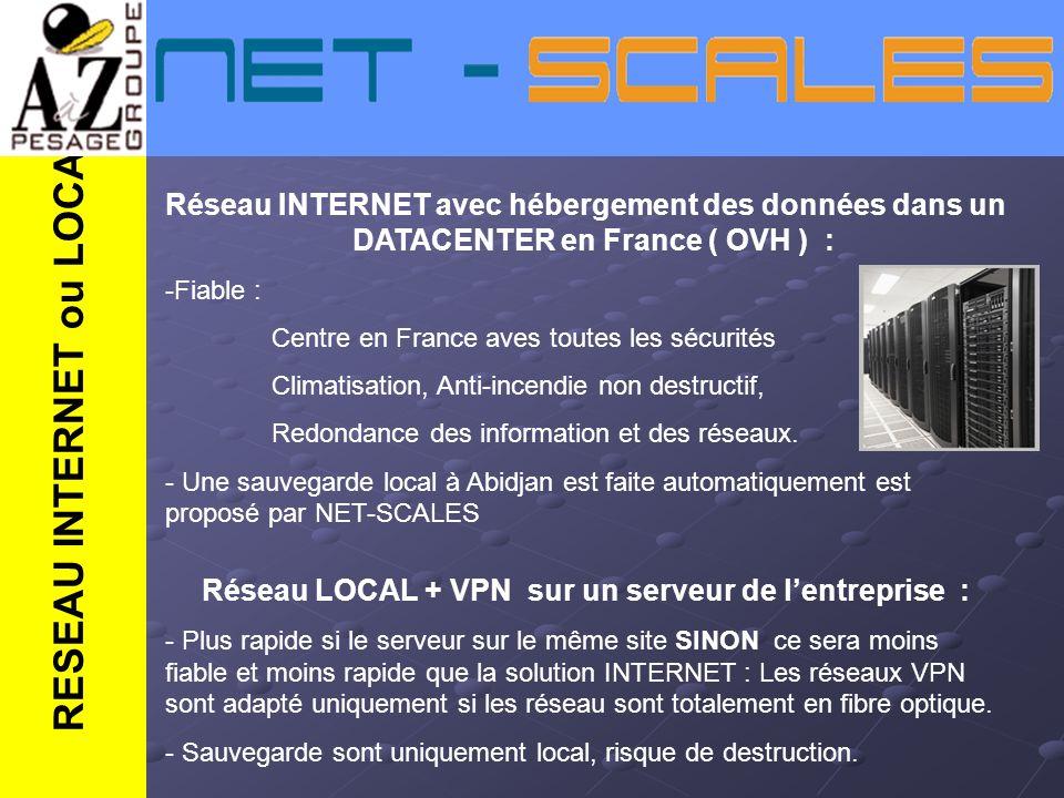 Réseau LOCAL + VPN sur un serveur de l'entreprise :