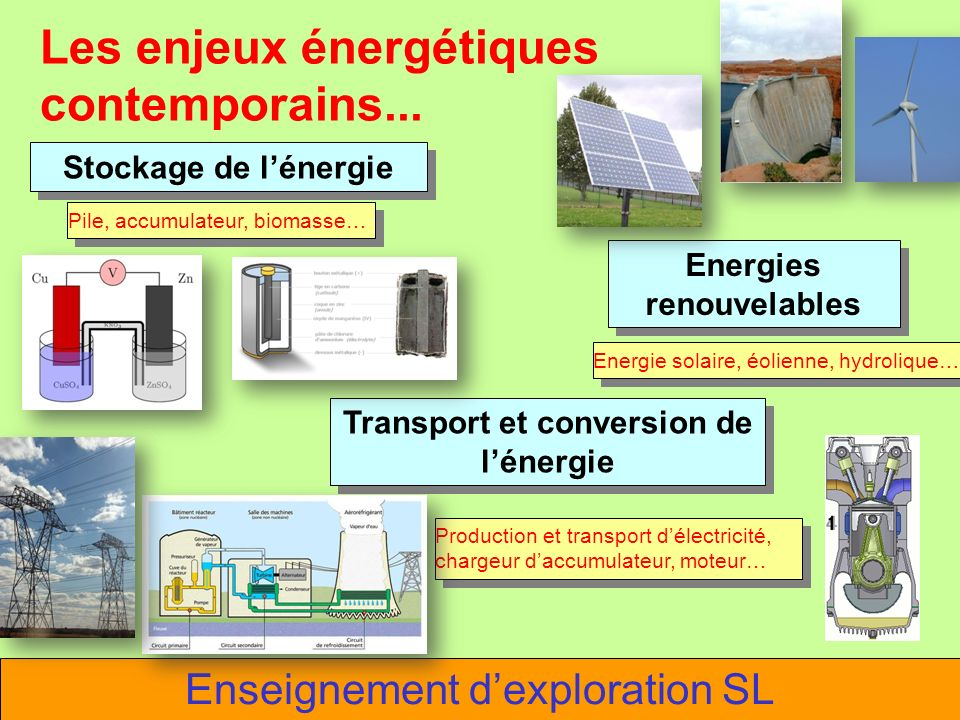 Transport et conversion de l'énergie