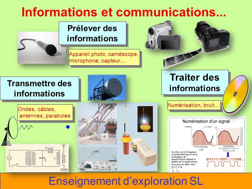 Informations et communications...
