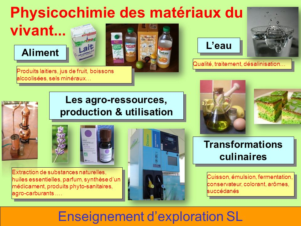 Physicochimie des matériaux du vivant...