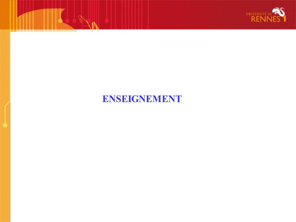 ENSEIGNEMENT ENSEIGNEMENT