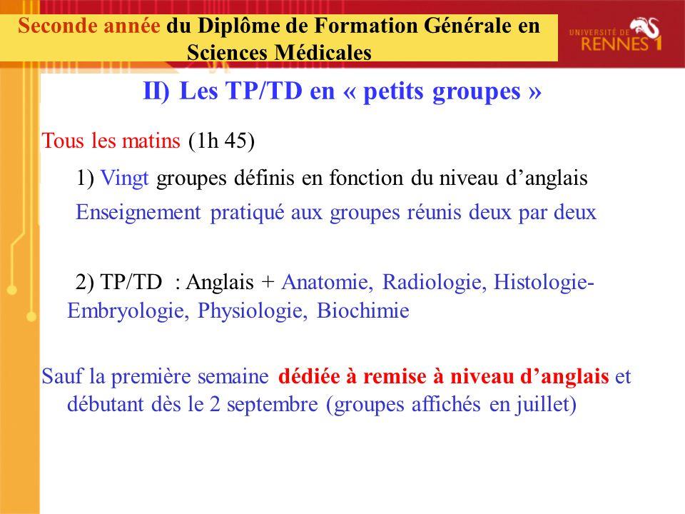 II) Les TP/TD en « petits groupes »