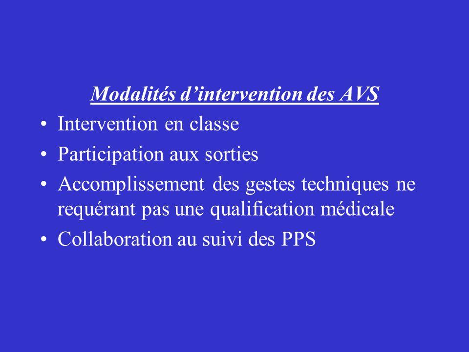 Modalités d'intervention des AVS