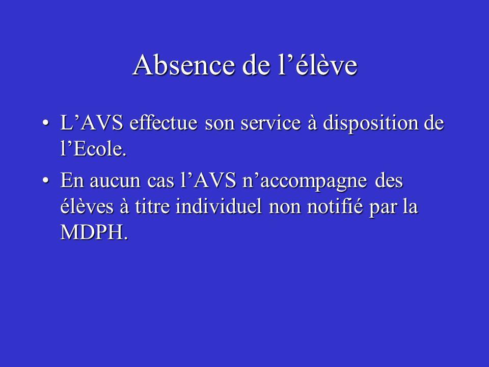 Absence de l'élève L'AVS effectue son service à disposition de l'Ecole.