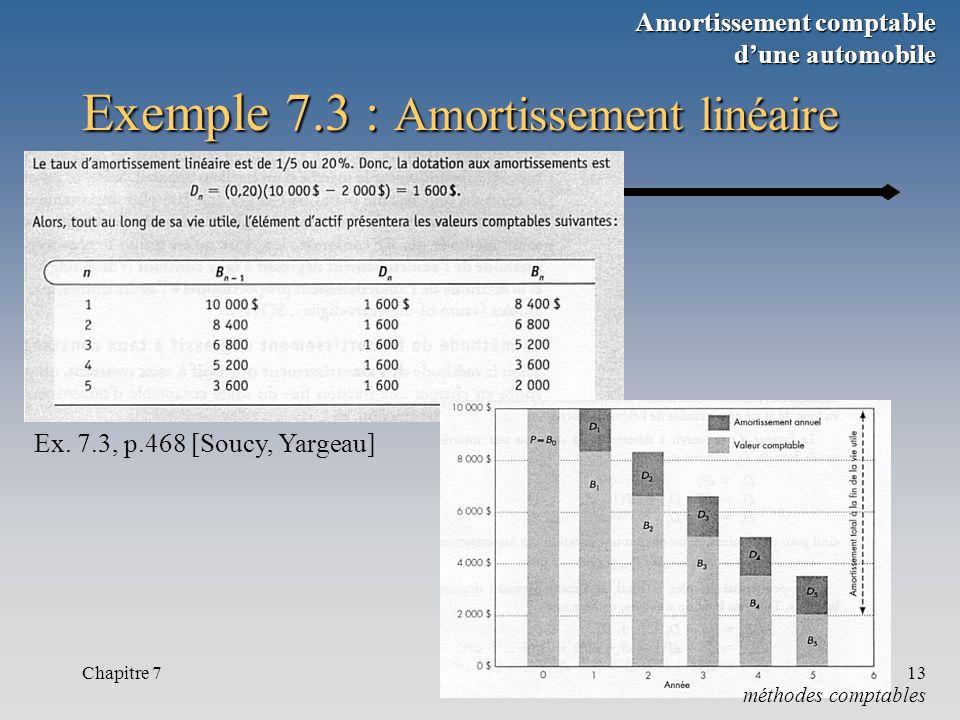 Exemple 7.3 : Amortissement linéaire
