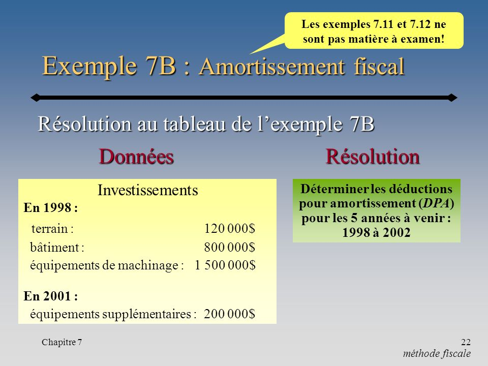 Exemple 7B : Amortissement fiscal