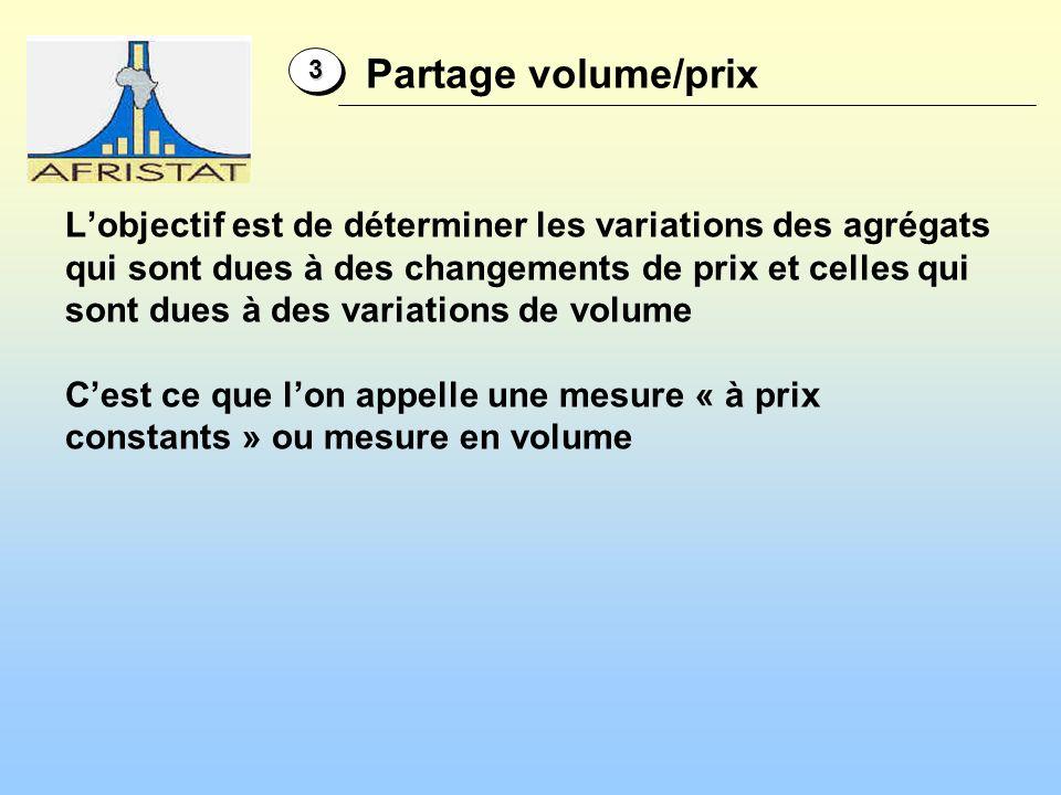 3 Partage volume/prix.