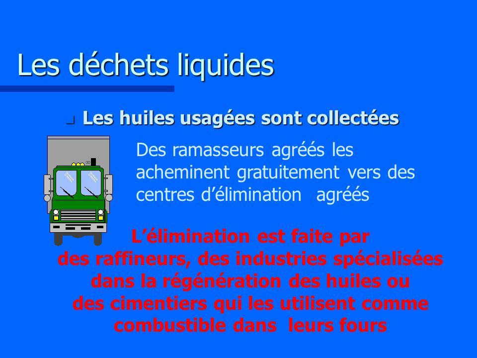 Les déchets liquides Les huiles usagées sont collectées