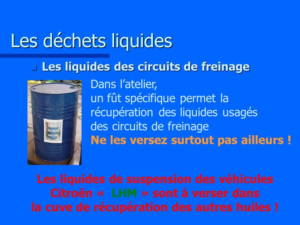 Les déchets liquides Les liquides des circuits de freinage