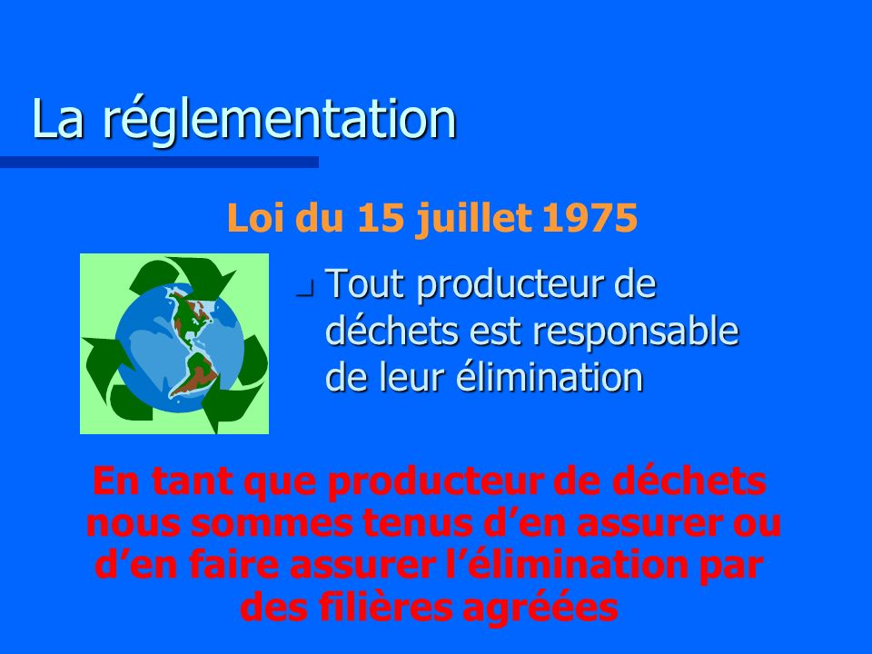 La réglementation Loi du 15 juillet 1975