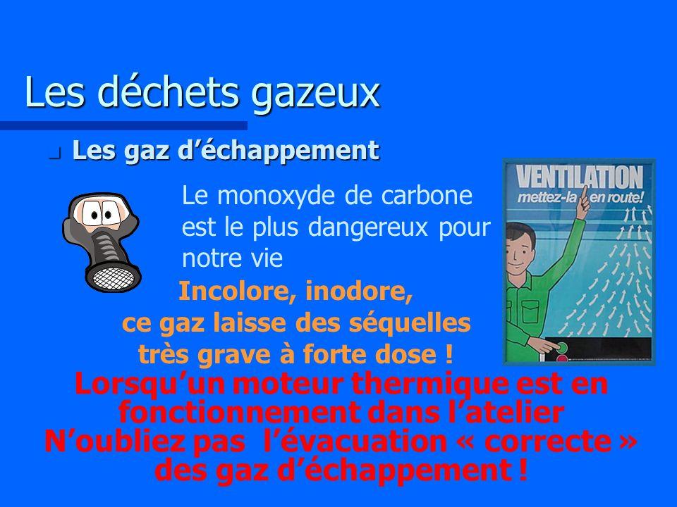 Les déchets gazeux Les gaz d'échappement. Le monoxyde de carbone est le plus dangereux pour notre vie.