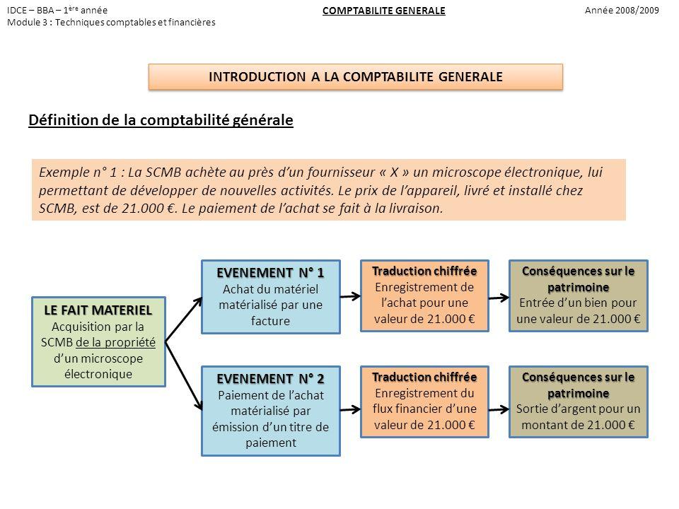 Définition de la comptabilité générale