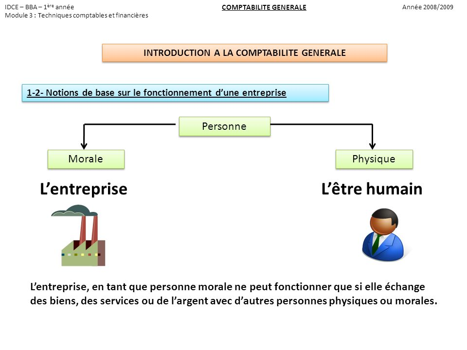 COMPTABILITE GENERALE INTRODUCTION A LA COMPTABILITE GENERALE