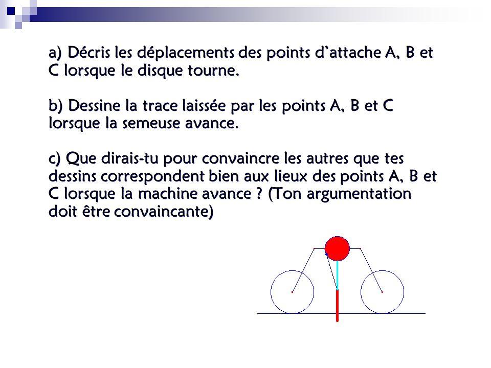 a) Décris les déplacements des points d'attache A, B et C lorsque le disque tourne.