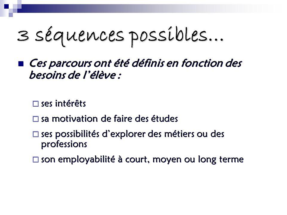 3 séquences possibles… Ces parcours ont été définis en fonction des besoins de l'élève : ses intérêts.