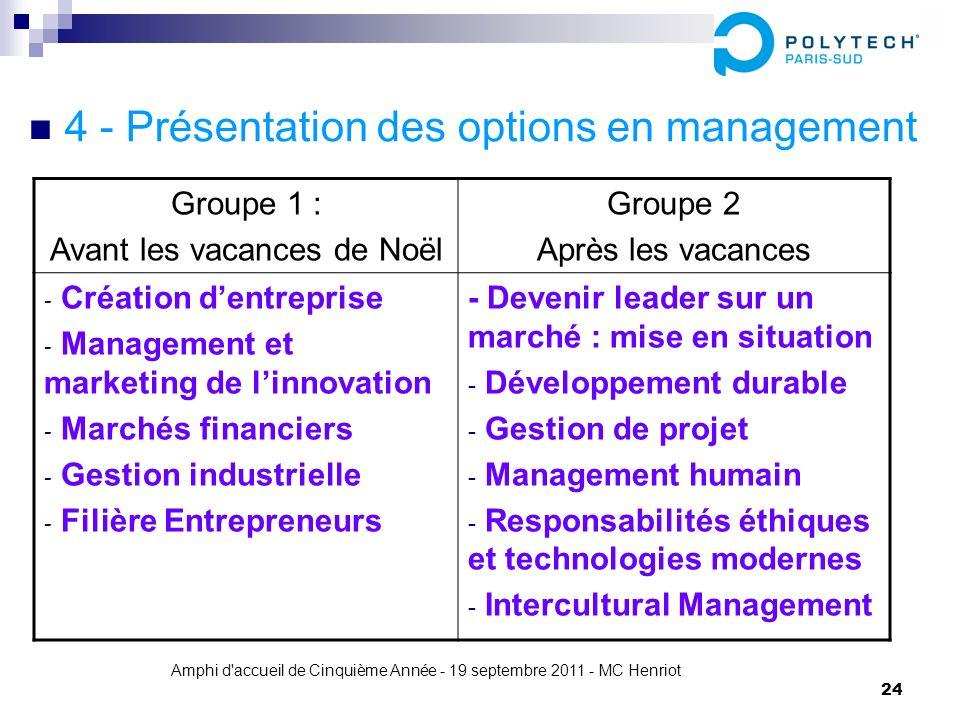 4 - Présentation des options en management