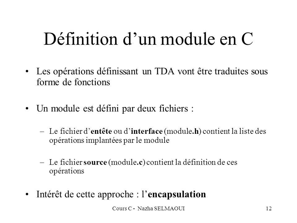 Définition d'un module en C