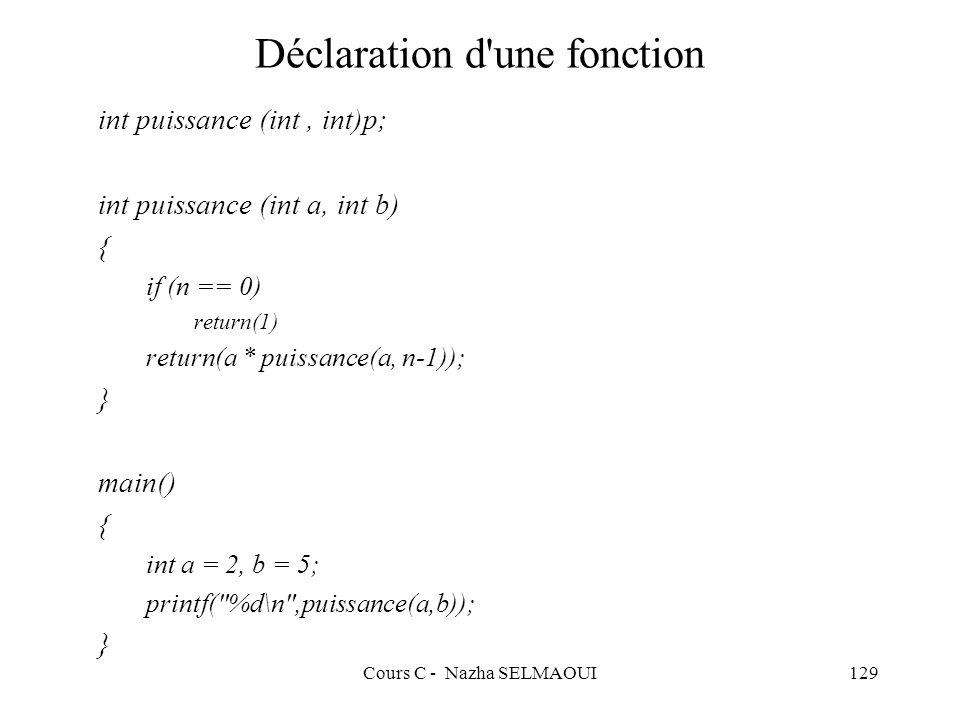 Déclaration d une fonction