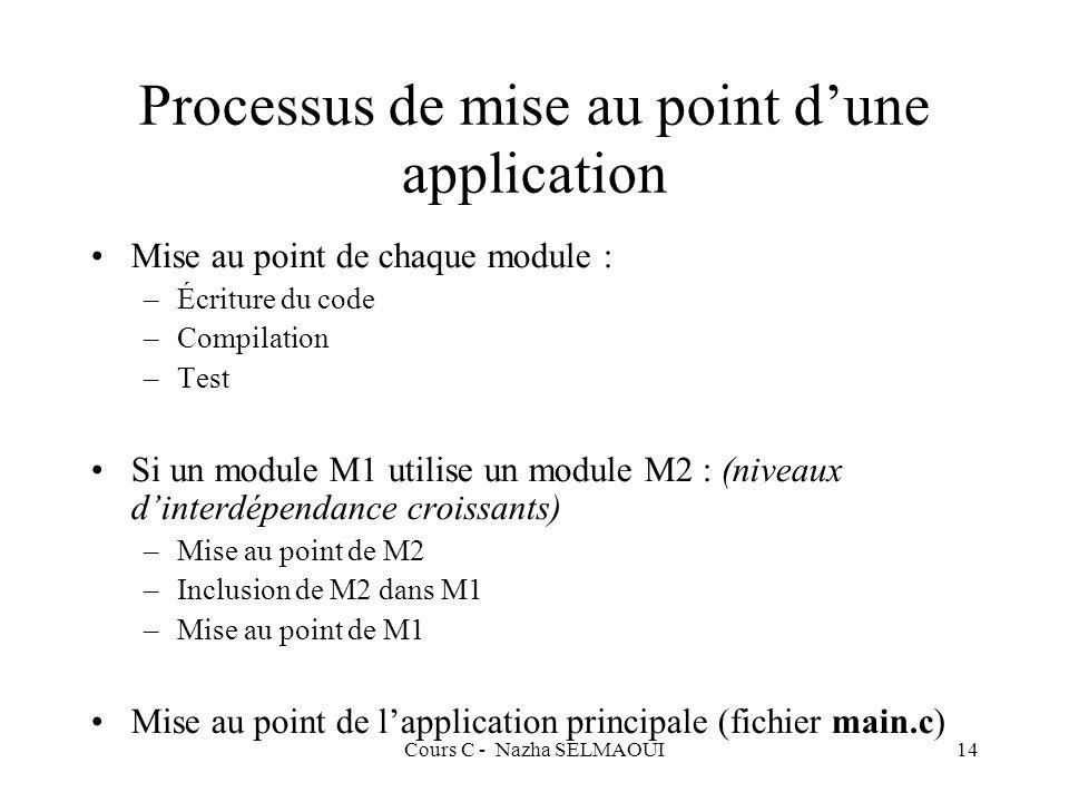 Processus de mise au point d'une application
