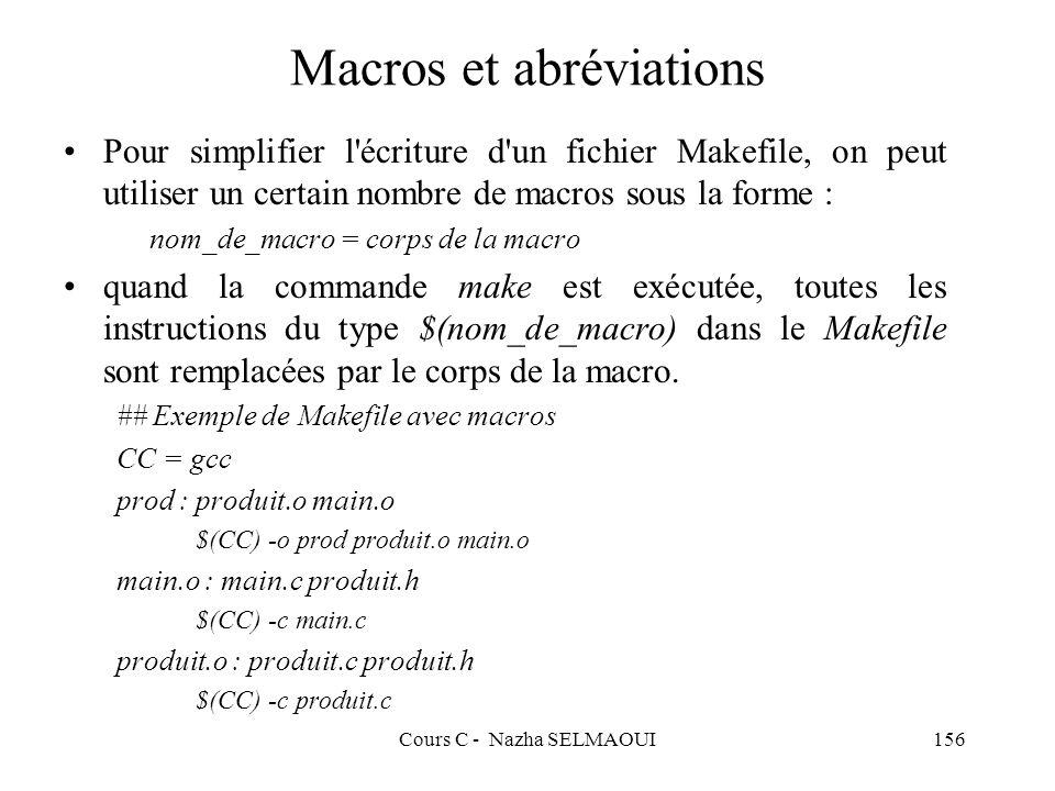Macros et abréviations