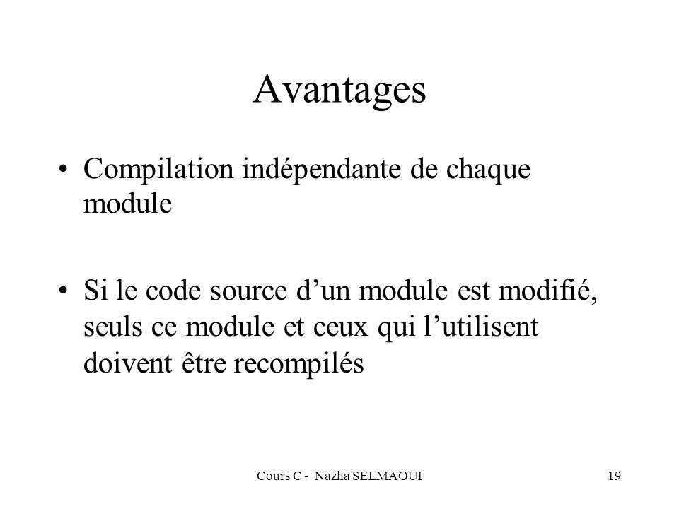 Cours C - Nazha SELMAOUI