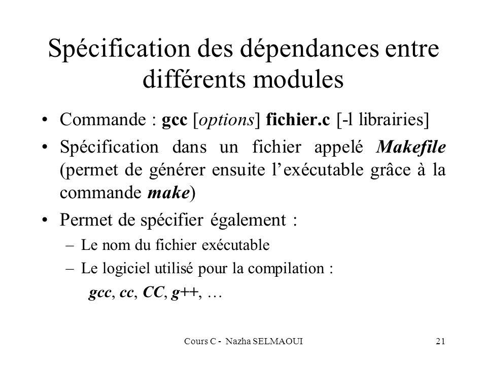 Spécification des dépendances entre différents modules