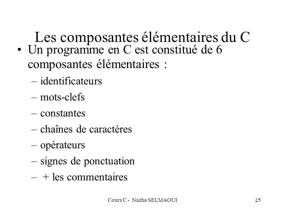Les composantes élémentaires du C