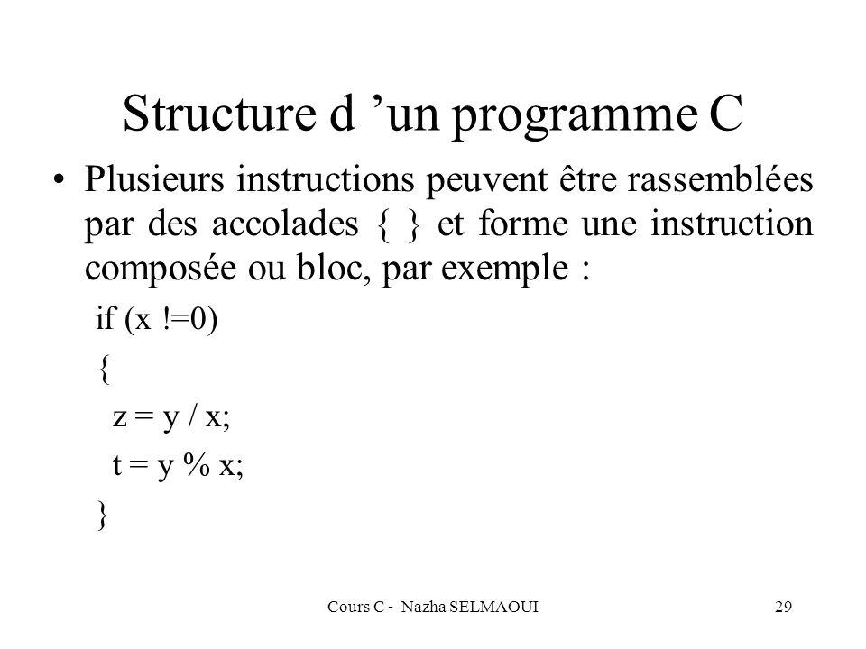 Structure d 'un programme C