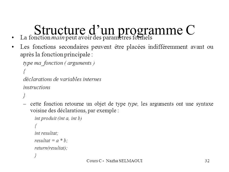 Structure d'un programme C